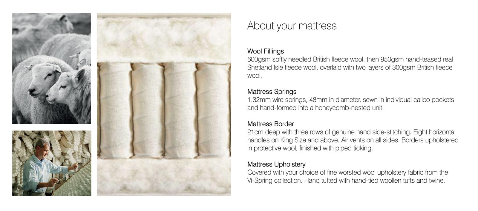 Vispring | Shetland | Double Mattress | Buy at Christopher
